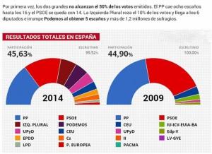 elecc-europeas-20141