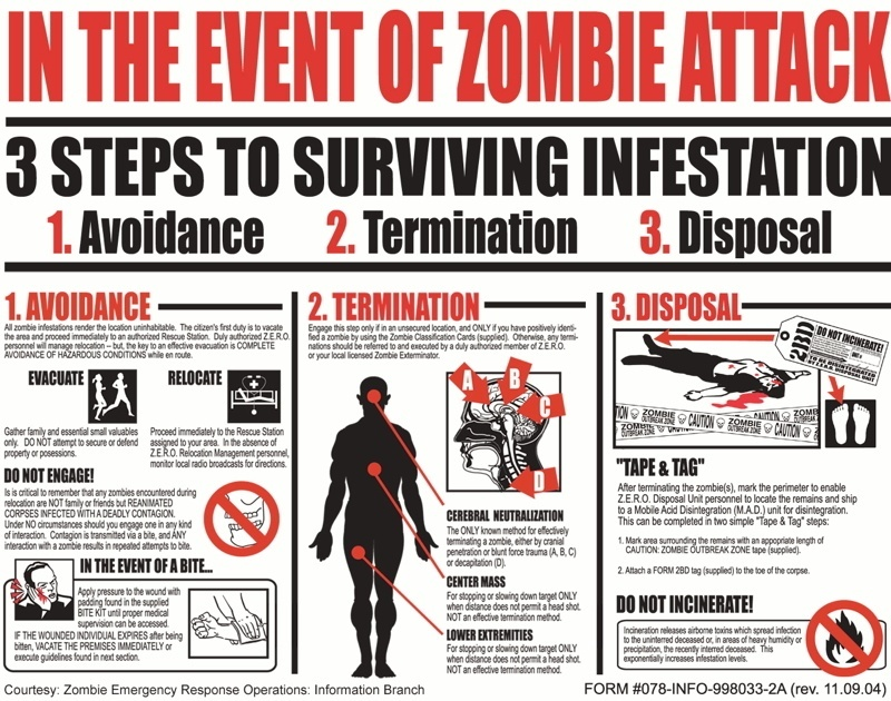 zombie-infestation-chart