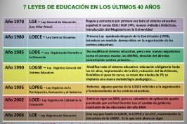 Leyes educación